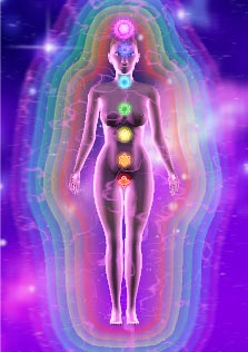 projection of astral body